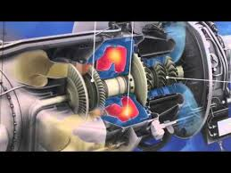 pratt whitney pt6a turboprop turbine animation youtube ge s new h series turboprop engines youtube