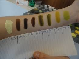 kryolan body paint swatches for orcs goblins and more u2013 arms