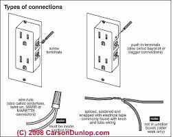electric outlet wiring 6 kinds of electrical outlets you can