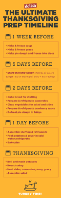 thanksgiving thanksgiving recipes korean date for
