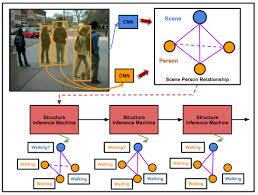 pattern classification projects greg mori