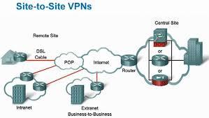 Vpn Tarumanagara Vpn Tarumanagara How To Open When It Is Blocked By Server
