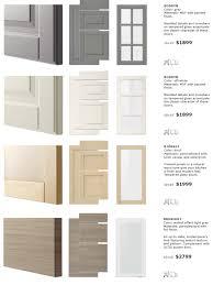 Kitchen Cabinet Door Fronts Replacements Kitchen Cabinets Amazing Replacement Kitchen Cupboard Doors