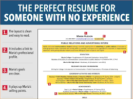 Resume Samples With Linkedin Url by 6 How To Make A Resume Without Experience Bibliography Format