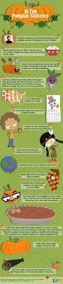 15 pumpkin facts teaching ideas pumpkin facts