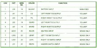 dodge ram warning lights 1998 dodge ram 2500 fuse box diagram wiring diagram