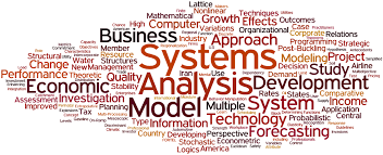 systems free full text four decades of systems science