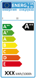 led light consumption calculator energy labels and energy efficiency class calculation lumartec