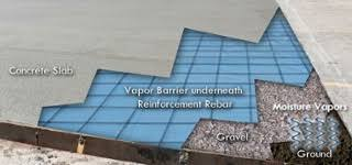 are vapor retarders necessary for basements and garages