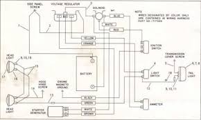 100 belling cooker wiring diagram bypass tricity bendix