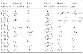 component all derivative rules quiz worksheet calculating partial