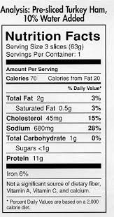 nutrition facts labeling eatturkey