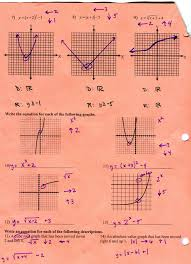 Graphing Functions Worksheet Unit 8 Transformations Mr Roos Hempstead High Math
