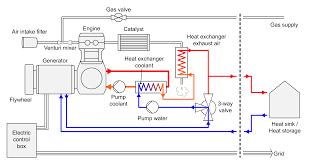 gas boiler wiring diagram commercial boiler diagram wiring diagram