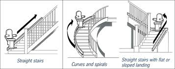 stair lifts access solutions