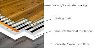 underfloor heating laminate flooring imposing in floor home