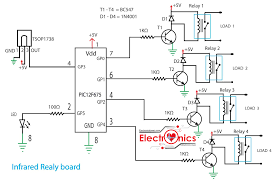 microcontroller electronics engineering lovers technology we love