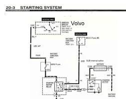 volvo u0027s that run chapter 12 electrical wiring harness fuses and