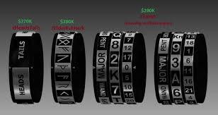 d20 spinner ring dice rings by critsuccess kickstarter