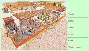 cuisine grecque antique maison grèce antique