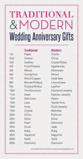 4th anniversary gift ideas for him fourth wedding anniversary best image wallpaper