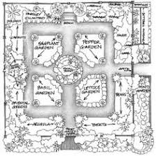 potager garden layout overhead aerial view of ornamental