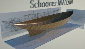 yacht design for bloody amateurs page 3 cruising anarchy