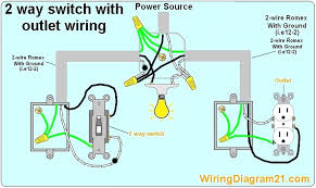 figure 4 9 duplex receptacle wiring diagram in carlplant