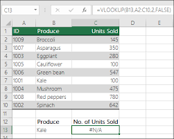 How To Create A Lookup Table In Excel How To Correct A N A Error In The Vlookup Function Office Support