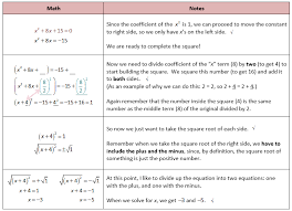how to solve linear equations by completing the square tessshlo