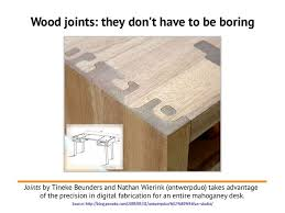 24 best images about wood joints on pinterest router cutters