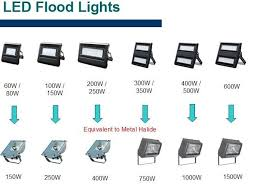 led flood light replacement kingers supply corp kinger s supply corp three hills ab led flood