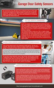 battery operated garage door opener door repair hacienda heights infographic
