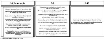 mrs hicks storyboard vocab words and sentences