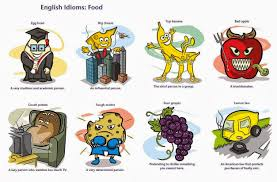 Couch Potato Clipart Click On Some English Idioms