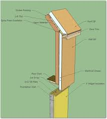 post and beam panels for sips timber frames tiny house