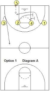 basketball coaching 101 youth basketball coaching tips youth