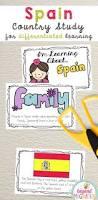 Top Flags Of The World Die Besten 25 Fun Facts über Spanien Ideen Auf Pinterest Fakten