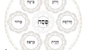 seder plate craft for passover coloring book 5 seder plates templates printables hebrew