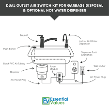 Garbage Disposal Backing Up Into Single Sink by Amazon Com Garbage Disposal Air Switch Dual Outlet Sink Top