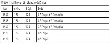 1969 corvette vin decoder 1967 02 camaro vin decoder information