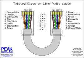 rj45 wiring diagram a rj45 wiring diagrams instruction