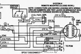 1994 ford f150 ignition wiring diagram 4k wallpapers