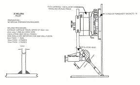 metallizing welding hardfacing cladding and cutting of metals