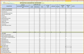 how to do a breakeven analysis business cost analysis template