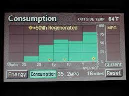 toyota prius petrol consumption toyota prius hybrid electric car from ev rental