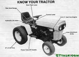 dayton 3z523 16 hp hydrostatic tractor manual gttalk