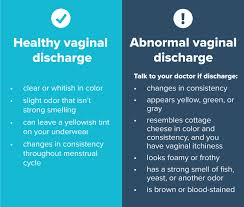 healthy colors what is vaginal discharge