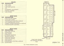 1996 jeep cherokee fuse box diagram jeep cherokee fuse box diagram