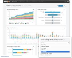sales lead report template sales lead report template unique hubspot just made reporting